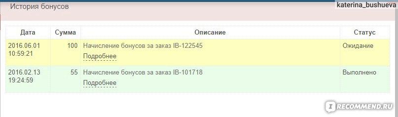 ibody.ru фото
