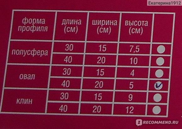 """Подушка ортопедическая """"Комф-орт"""" Реклинирующая (валик) фото"""