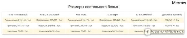 "Сайт ""Любимый василек"" Ivanovskij-trikotazh.ru фото"