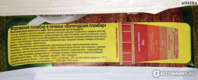 Мороженое Айсберри Вологодский пломбир Сэндвич в печенье с клюквой. Состав