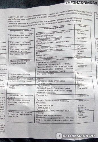 Антибиотик Азитромицин, инструкция
