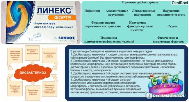 Дисбактериоз симптомы лечение питание диета