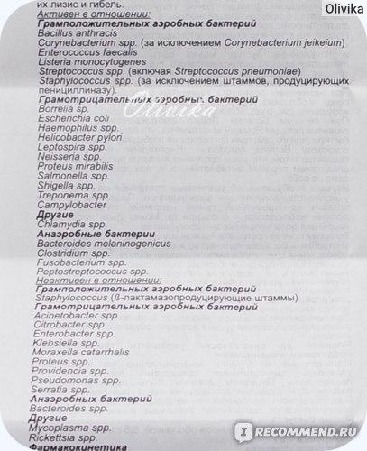 Антибиотик Sandoz Амоксициллин фото