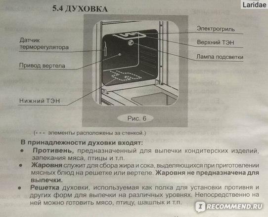 Электрическая плита Gefest 2140 фото