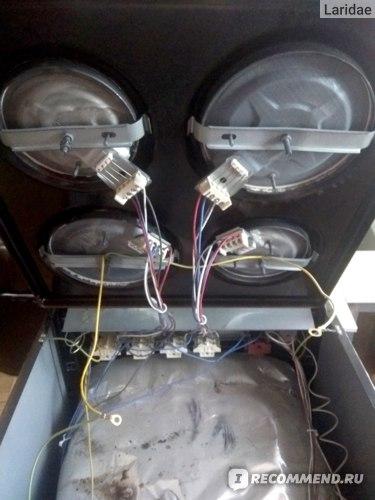 Электрическая плита Gefest 2140