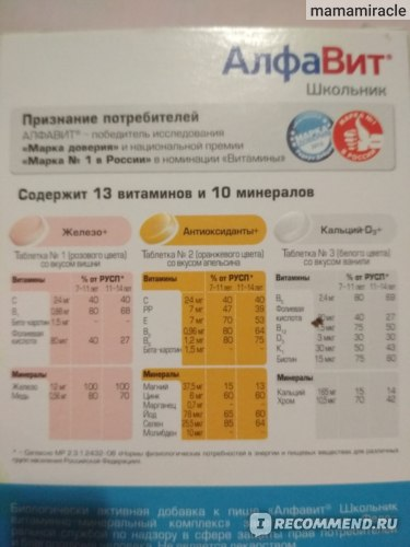 Табличка распределения элементов по таблеткам
