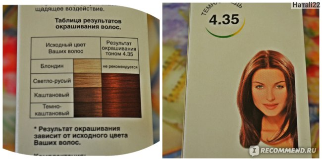 Стойкая крем-краска для волос Каждый день