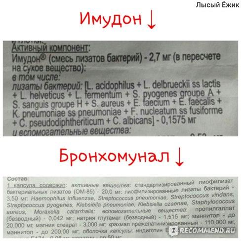 имудон аналоги