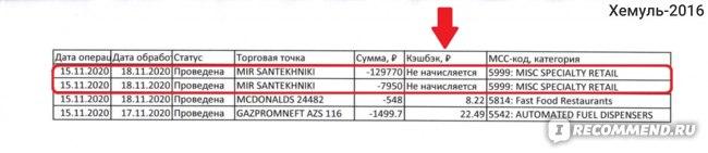 Дебетовая Кэшбэк карта Райффайзен банка фото