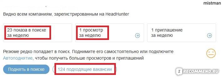 hh.ru фото