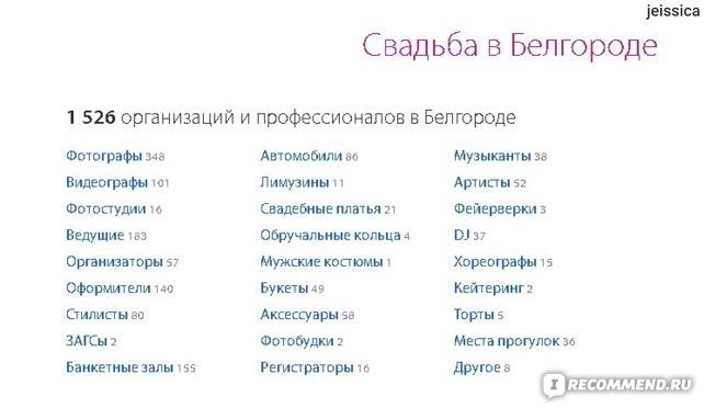 Сайт Горько ру фото