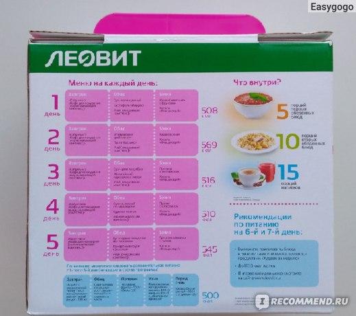Похудение Программа Меню. План питания для похудения на месяц с подробным меню