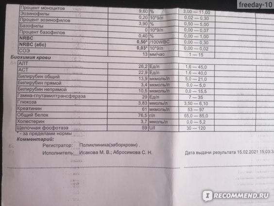 АСТ, АЛТ, билирубин - 29 день лечения.