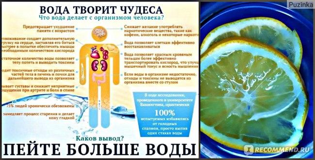 Водяная Диета Меню На. Водная диета