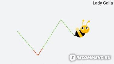Пчелка - символ трудолюбия и сладкого результата