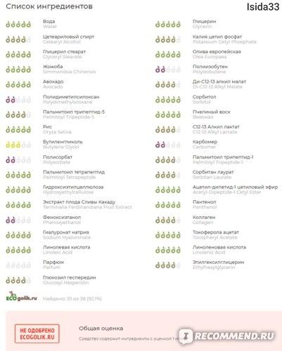 Разбор состава крема