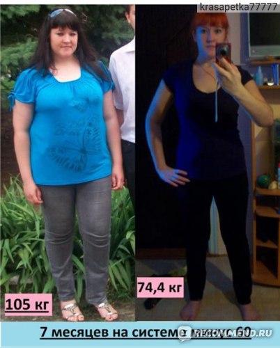 Система 30 Похудения. Похудеть за месяц. Программа тренировок и план питания