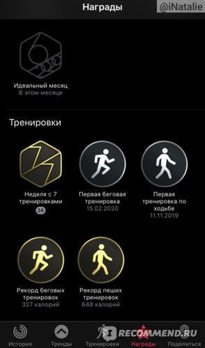 Награды: тренировки