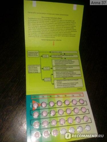 Таблетки Джес Похудение. Популярные гормональные таблетки для похудения: особенности выбора