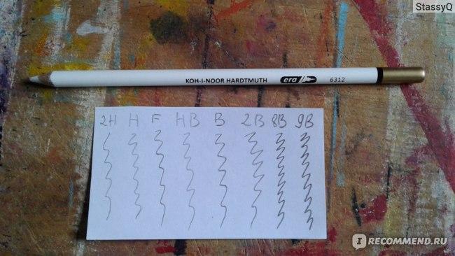 Тест №1 Чернографитные карандаши