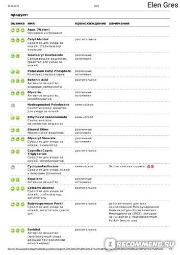 Крем для лица Белита-Витэкс AQUA Active«Генератор увлажнения» Интенсивный увлажняющий 24ч фото